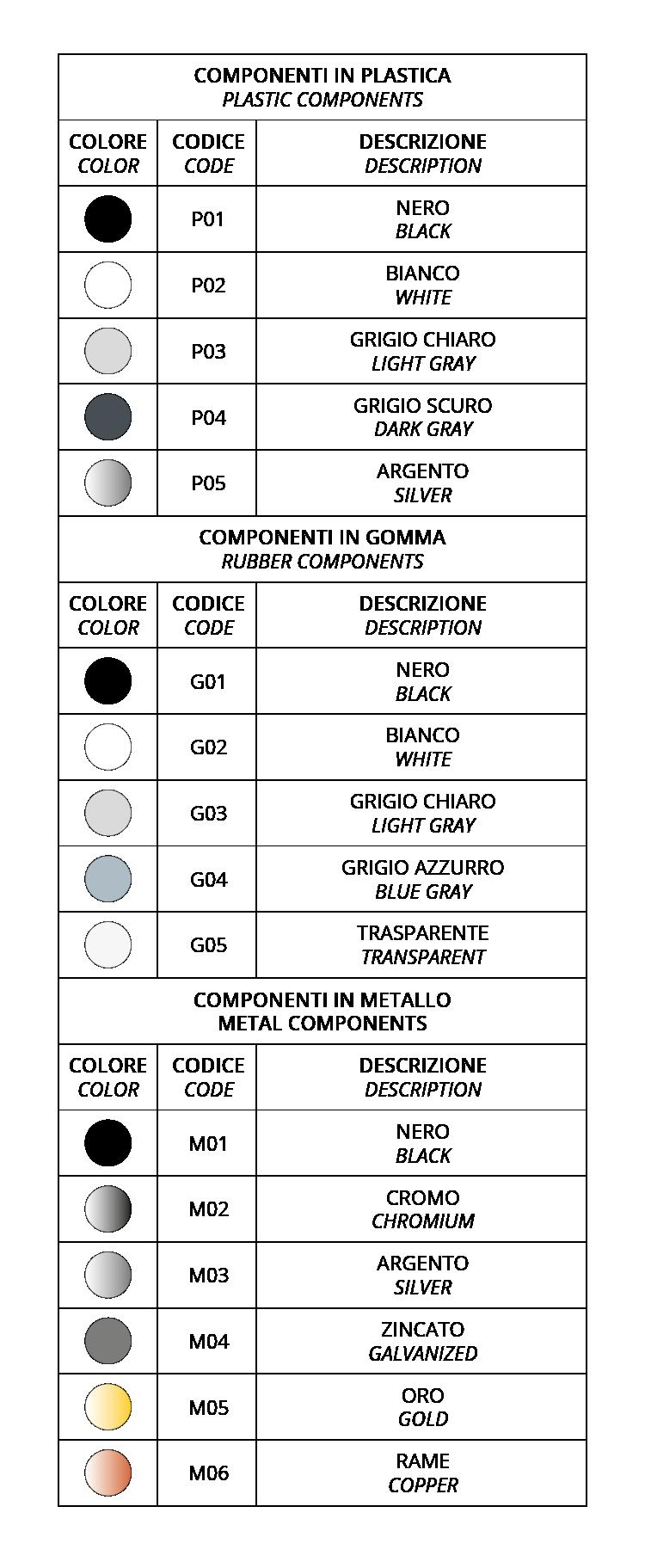 Ciclope Sarmetal
