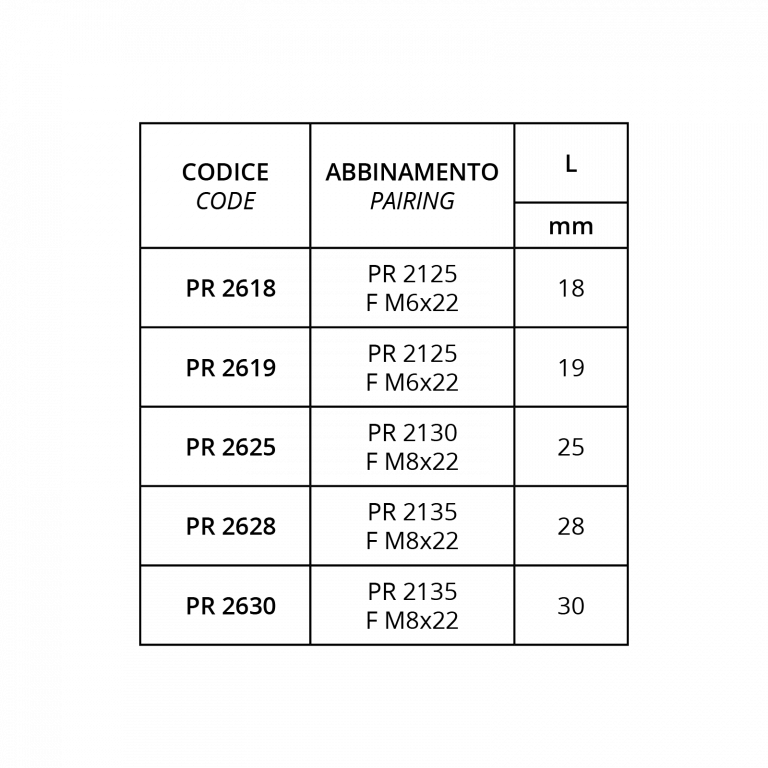 PR 26